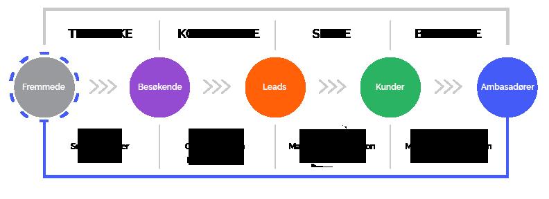 inbound-marketing-metologi.png