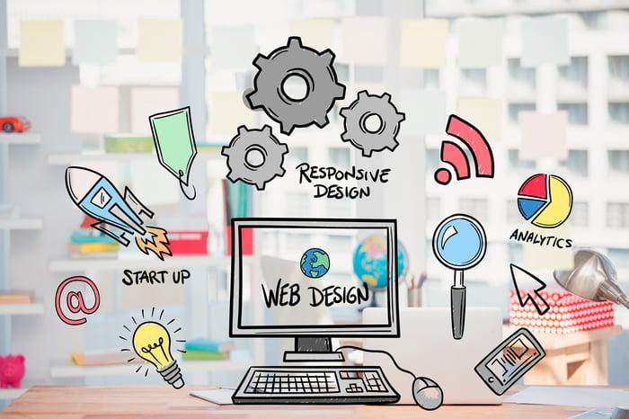 11 avgjørende elementer enhver hjemmeside bør inneholde