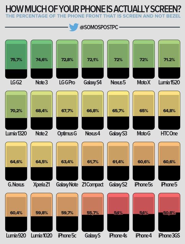 slim-bezel-smartphone-infographic-full.jpg