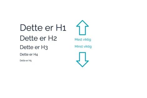 H1-H5