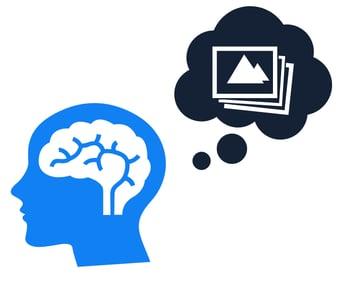 Menneskets hjerne prosesserer visuelt innhold
