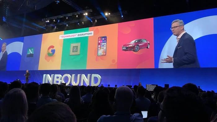 INBOUND 2021: Hva er nytt i HubSpot?