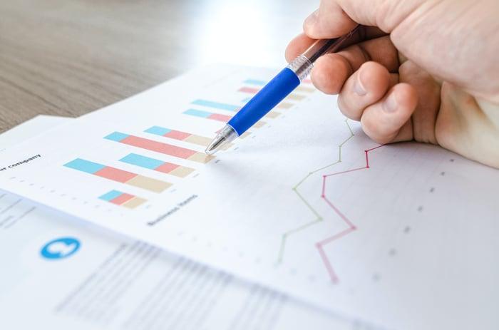 Hva er trendene for markedsføring i 2021? [Del 2]