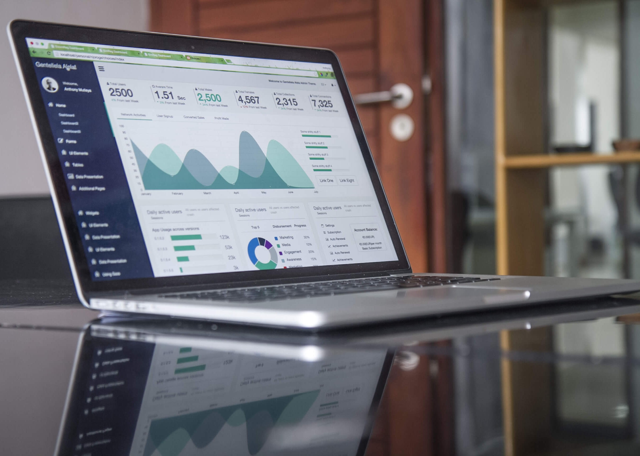 Hva er trendene for markedsføring i 2021? [Del 1]